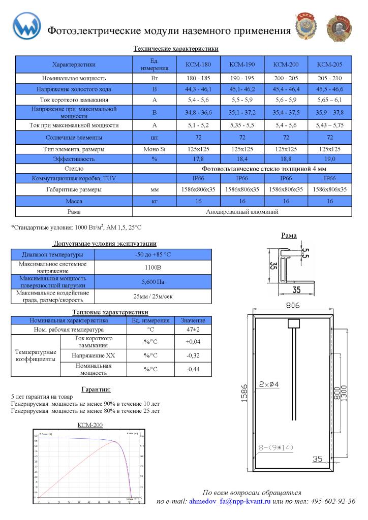 КСМ-(180,190,200,205)